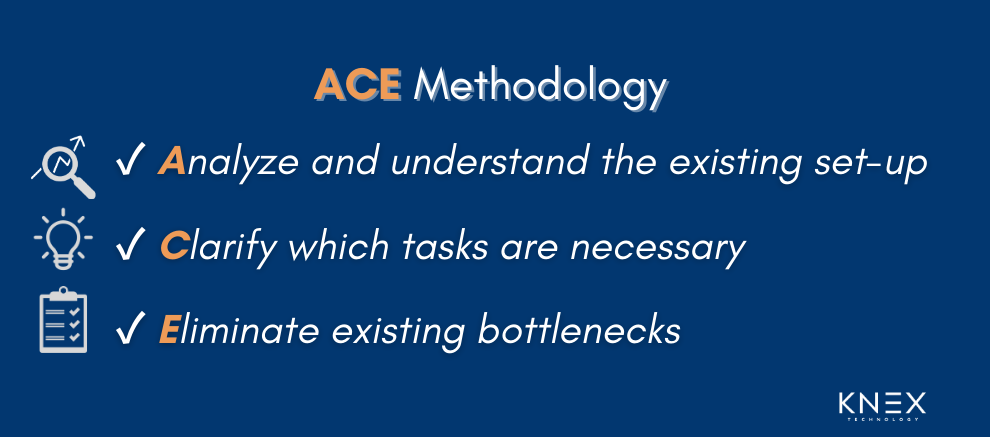 Knex Ace Methodology